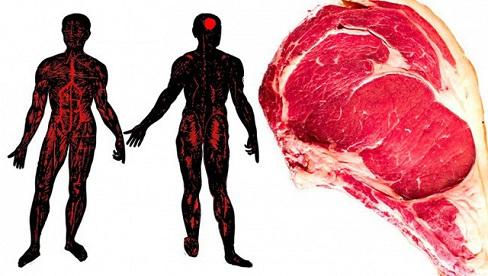 """Dấu hiệu chứng tỏ cơ thể không còn sức để """"tải"""" các protein"""