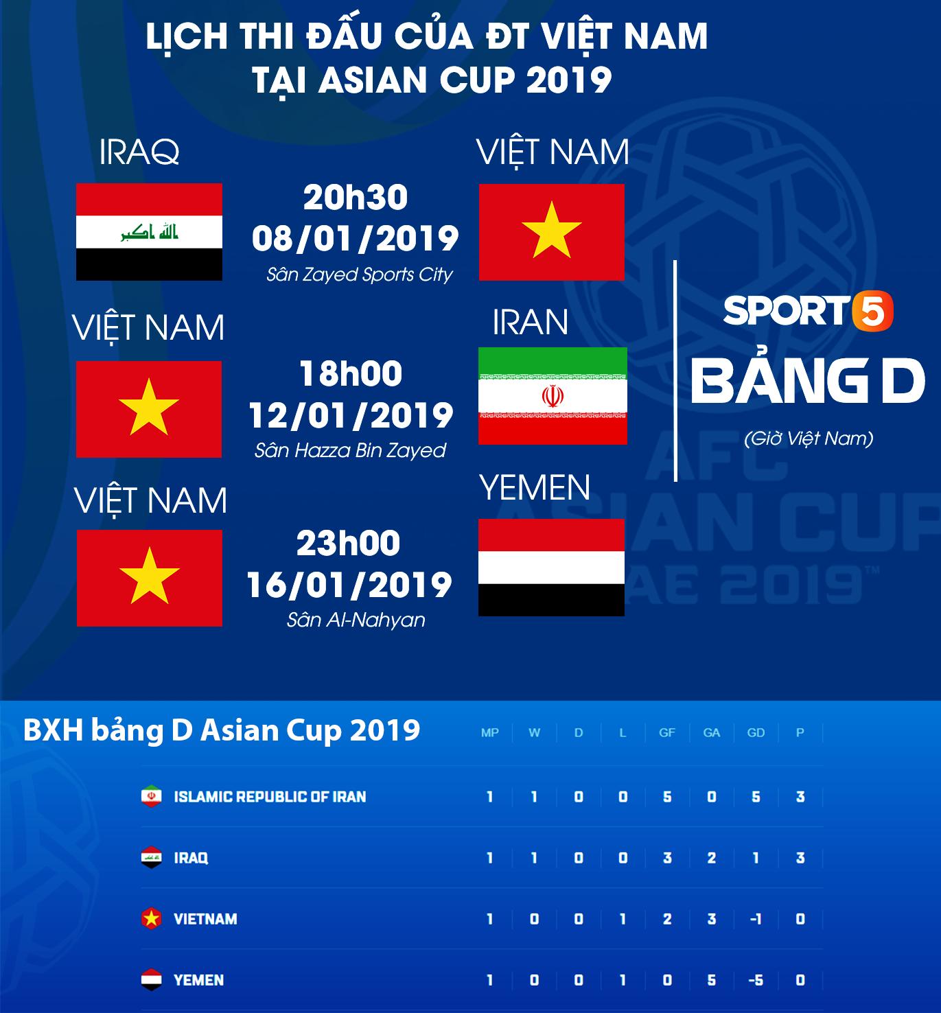 Nếu Việt Nam thua Iran, xin đừng quay lưng với những chàng trai đang hát vang Quốc ca Việt Nam ở đấu trường châu lục-3