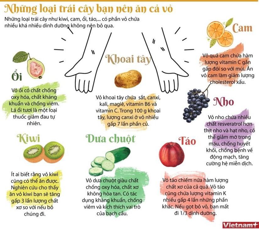 Nếu muốn tốt cho sức khỏe đừng bỏ vỏ của những loại trái cây này khi ăn-1