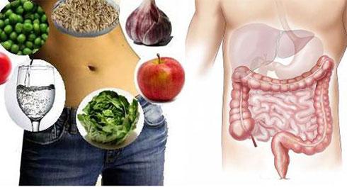 Những điều bạn cần biết về chăm sóc sức khỏe đại tràng