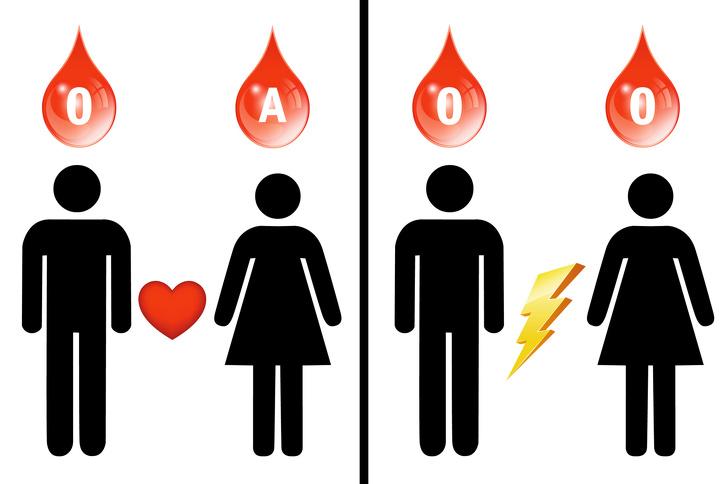 8 sự thật thú vị về nhóm máu O không phải ai cũng biết-5