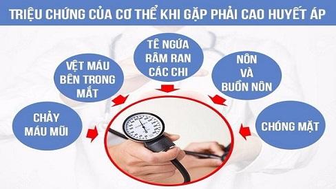 Nhận biết các dấu hiệu tăng huyết áp