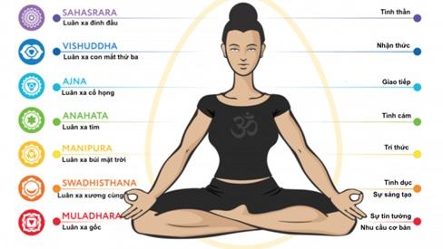 Thiền Kundalini: Đánh thức năng lượng tiềm ẩn bên trong bạn