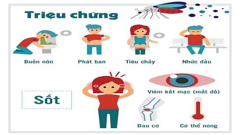 Triệu chứng nặng của bệnh sốt xuất huyết Dengue ở người lớn lẫn trẻ em
