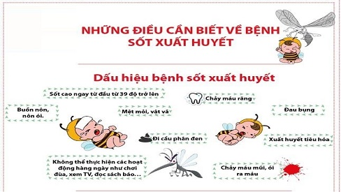 Những biểu hiện sốt xuất huyết ở trẻ em đáng lo ngại