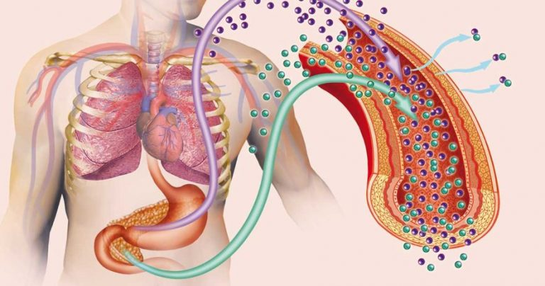 Chướng bụng đầy hơi: Nguyên nhân và cách điều trị-4