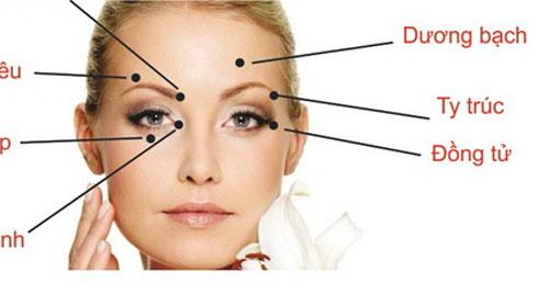 Liệt dây thần kinh mặt - cần phòng ngừa và can thiệp kịp thời