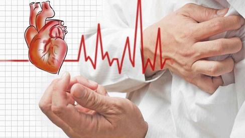 Bệnh tim thiếu máu cục bộ và cách phòng ngừa