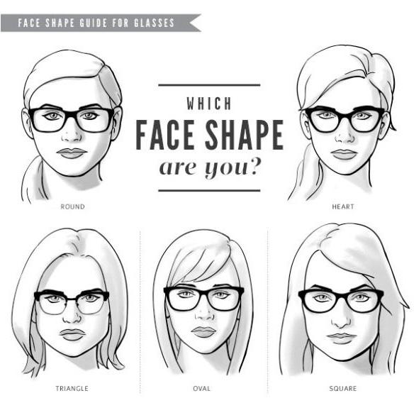 Học lỏm bí quyết chọn kính chuẩn gương mặt cho bạn-1