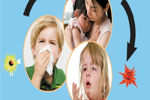 Những bệnh có nguy cơ mắc vào mùa thu-1