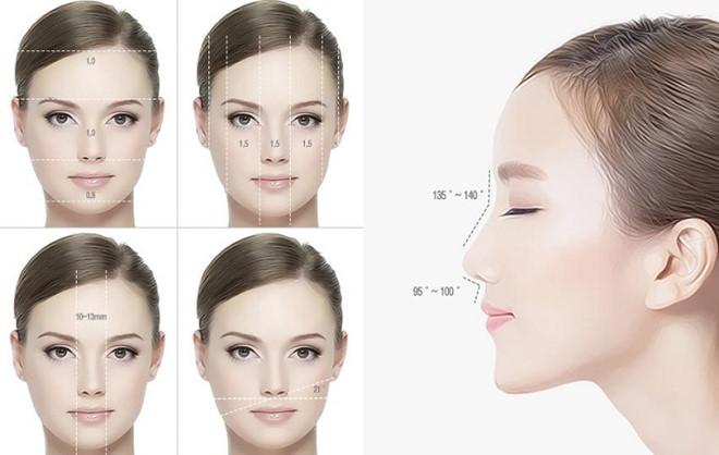 Phương pháp làm đẹp nâng mũi cấu trúc và những câu hỏi thường gặp-1