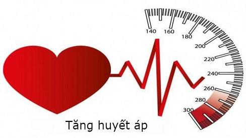 Cách phân loại tăng huyết áp? Nguyên nhân và biến chứng của bệnh