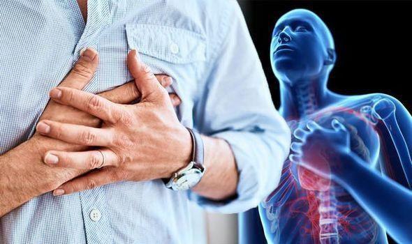 Bệnh cơ tim hạn chế: Nguyên nhân, triệu chứng và cách điều trị-2