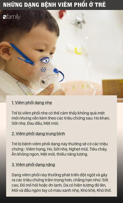 Những trẻ này có nguy cơ bị bệnh viêm phổi cao-4