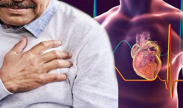 Nguyên nhân, triệu chứng và cách điều trị bệnh viêm màng ngoài tim-2