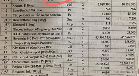 Bác sĩ BV K lên tiếng về đơn thuốc ung thư gần 130 triệu