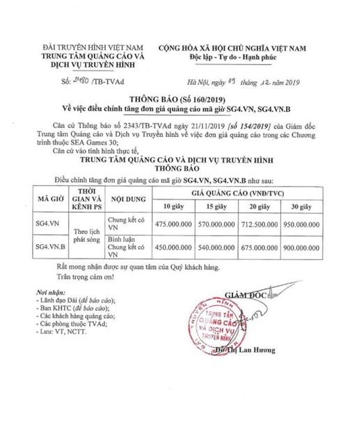 Giật mình giá quảng cáo trận chung kết SEA Games 30 U22 Việt Nam vs U22 Indonesia-1