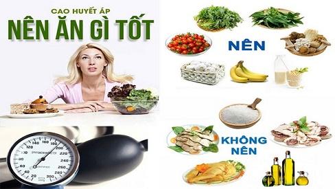 Người bệnh tăng huyết áp nhất định phải biết những loại thực phẩm này