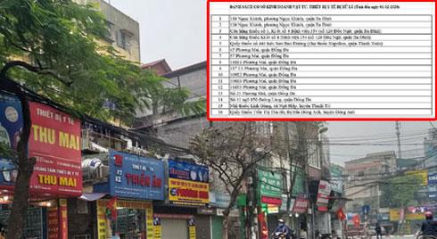 """Hà Nội: Công bố danh sách hàng loạt cửa hàng lợi dụng dịch Corona """"thổi giá"""" khẩu trang để trục lợi"""