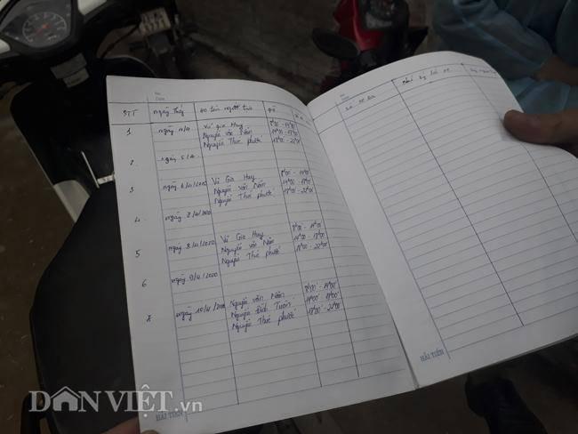 Cám cảnh nơi ổ dịch cúm A/H5N6 đầu tiên phát hiện ở Hà Nội-9