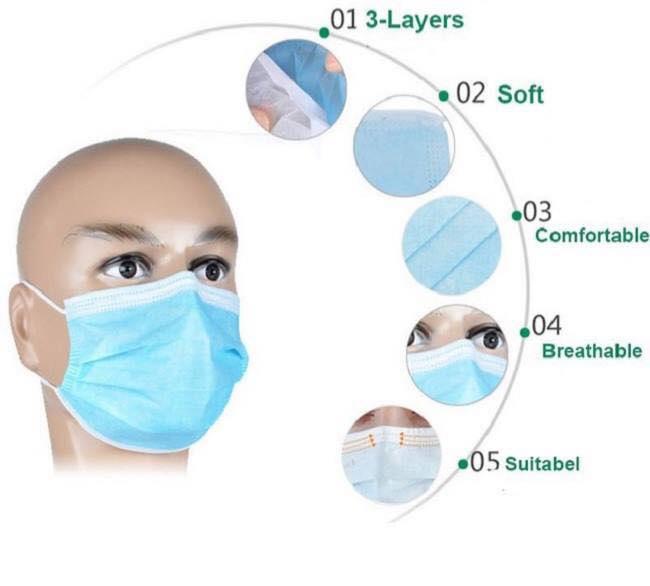 Virus corona diễn biến phức tạp và các biện pháp phòng tránh virus hiệu quả-3