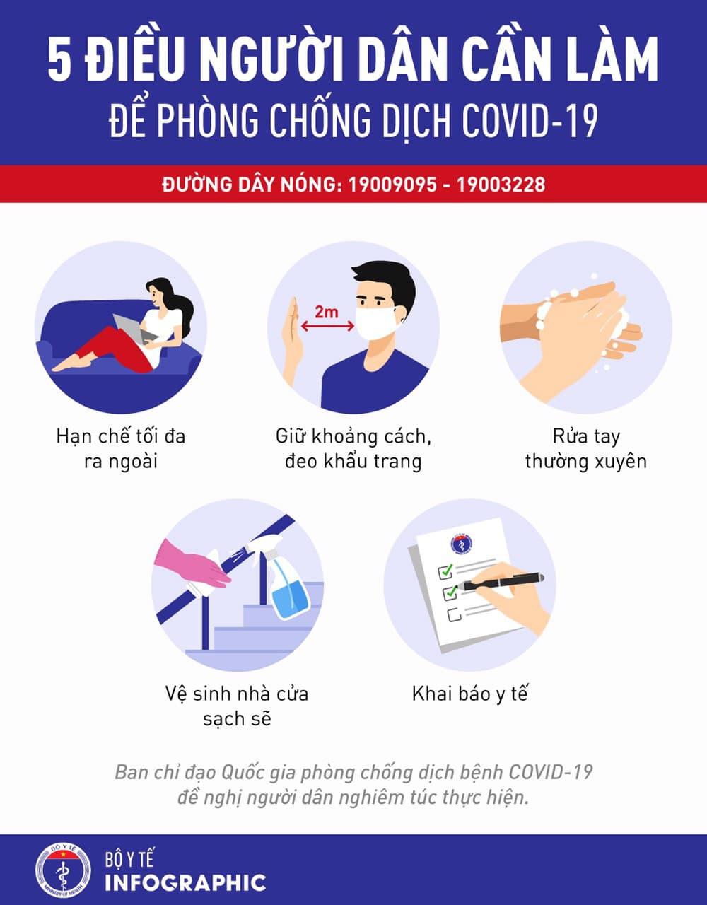 Người dân an tâm khi gọi điện cho bất cứ ai cũng nhận được ngay thông báo của Bộ Y tế: Đề nghị không nên ra khỏi nhà khi không thật cần thiết-1