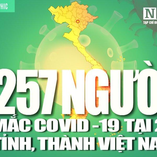 [Info] Cập nhật 7h00 ngày 11/4: 257 ca bệnh Covid-19 tại 26 tỉnh, thành Việt Nam
