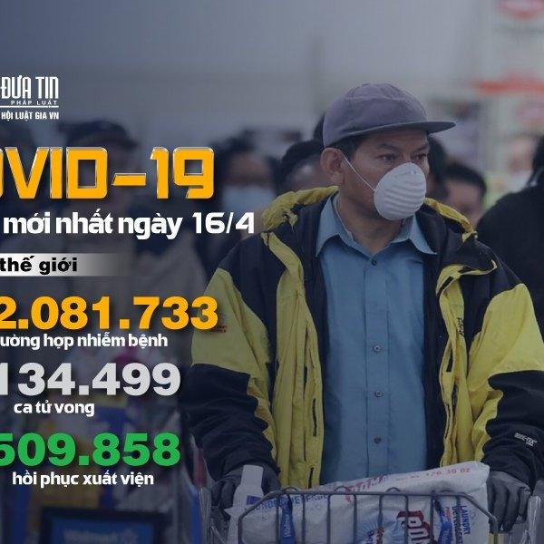 [Infographic] Covid-19 - Cập nhật ngày 16/4: 2.081.733 người mắc, 134.499 người tử vong ở 211 quốc gia và vùng lãnh thổ