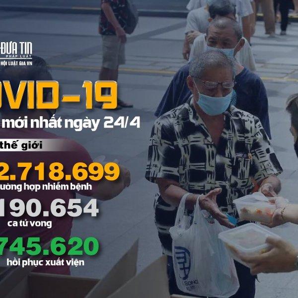 [Infographic] Covid-19 - Cập nhật ngày 24/4: 2.718.699 người mắc, 190.654 người tử vong,