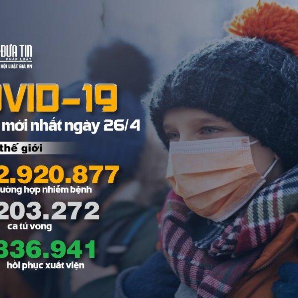 [Infographic] Covid-19 - Cập nhật ngày 26/4: 2.920.877 người mắc, 203.272 người tử vong