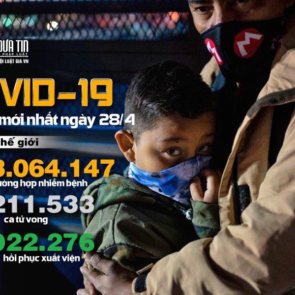 [Infographic] Covid-19 - Cập nhật ngày 28/4: 3.064.147 người mắc, 211.533 người tử vong