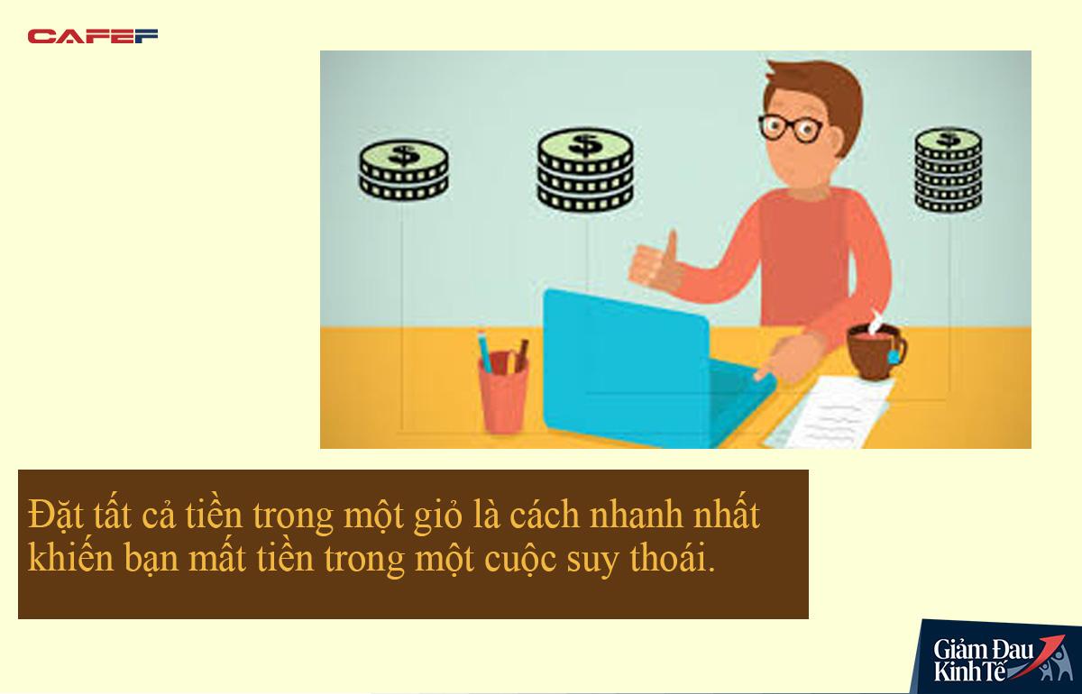 Đối mặt với suy thoái, bạn phải nắm chắc nguyên tắc quản lý tiền bạc, giữ cho bản thân một vé an toàn: Bỏ tất cả trứng trong một giỏ để tích trữ là cách nhanh nhất để mất tiền-1
