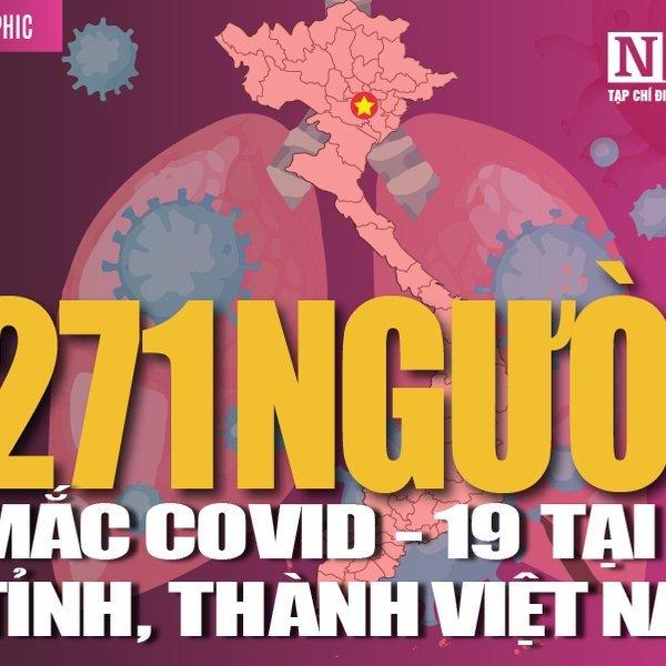 [Info] Cập nhật 7h00 ngày 4/5: 271 ca bệnh Covid-19 tại 30 tỉnh, thành Việt Nam