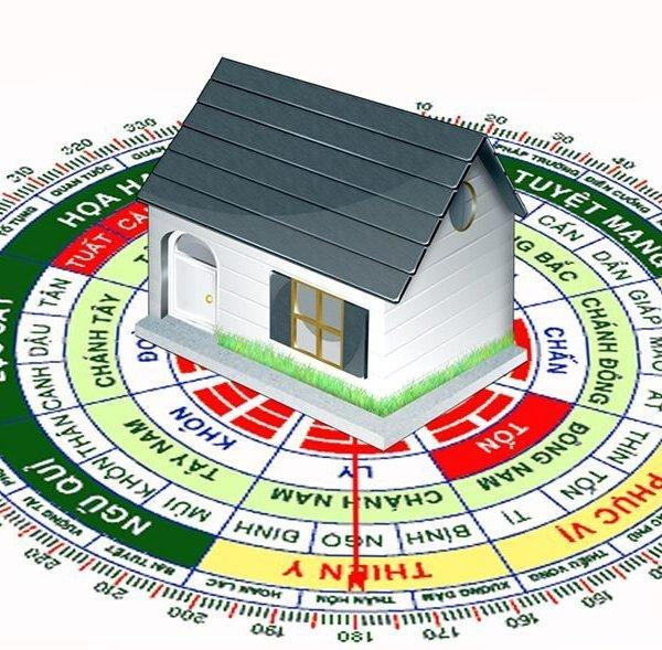 Chuẩn bị xây nhà phải chú ý những yếu tố phong thủy nào?