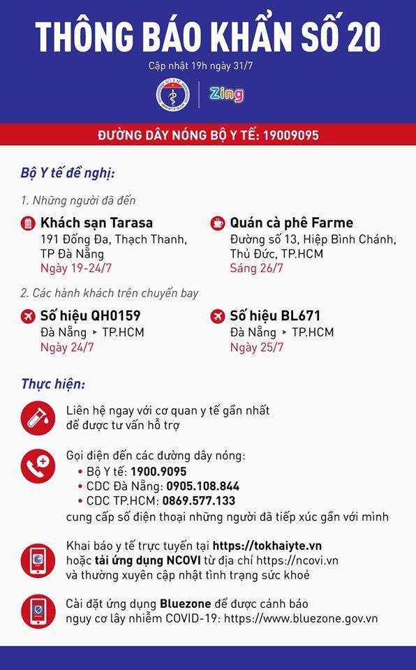 Bộ Y tế thông báo khẩn số 20 tìm người đến một số địa điểm ở Đà Nẵng và TP.HCM-1
