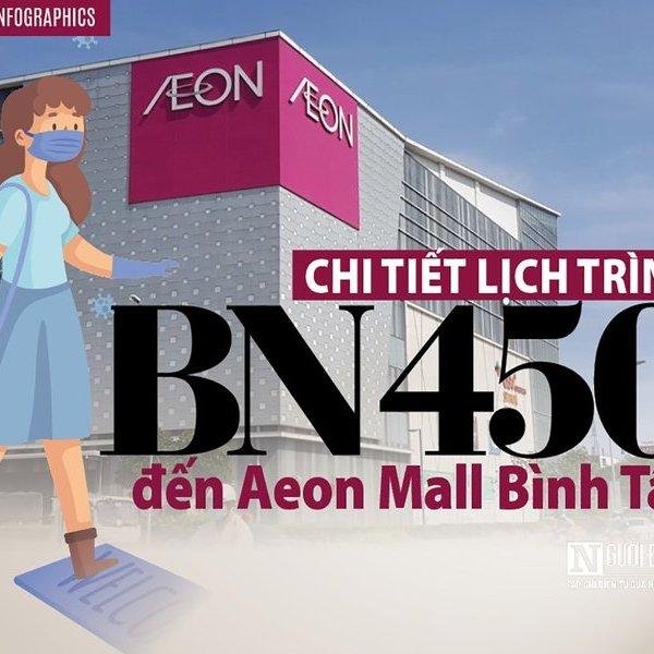 [Info] Các điểm đến của BN450 tại AEON Mall Bình Tân
