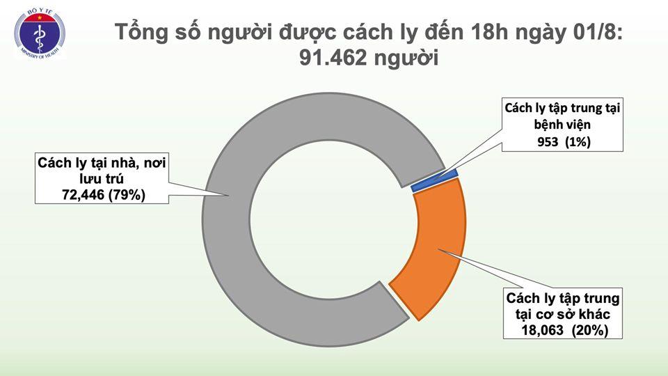 Thêm 28 ca mắc COVID-19, Việt Nam có 586 ca bệnh-3
