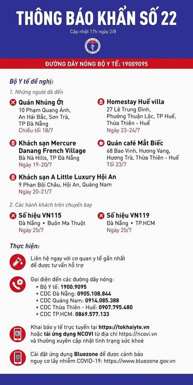 Bộ Y tế tìm hành khách trên chuyến bay Đà Nẵng - Buôn Mê Thuột (VN155) và Đà Nẵng - TP HCM (VN199) ngày 25/7-1