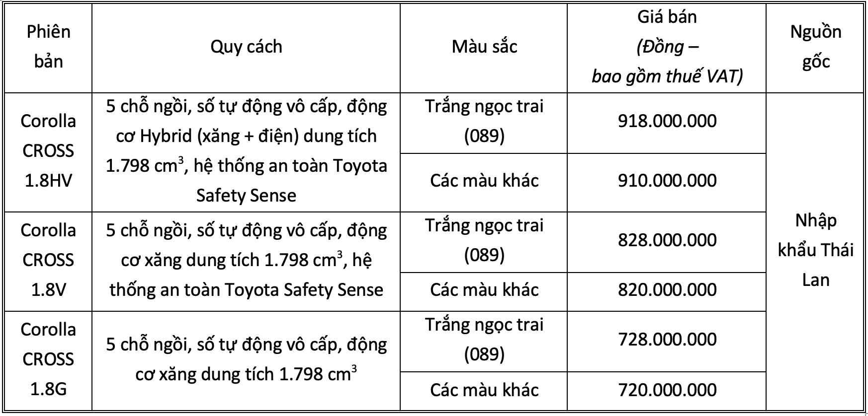 Toyota Corolla Cross cập bến thị trường Việt Nam: giá bán và trang bị cạnh tranh                                            -5