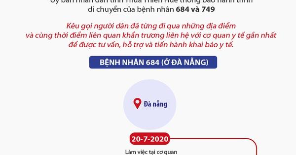 Huế ra thông báo khẩn liên quan đến 2 bệnh nhân 684 và 749