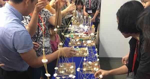 Năm hoạt động trong bài học STEM bậc giáo dục trung học là những hoạt động nào?