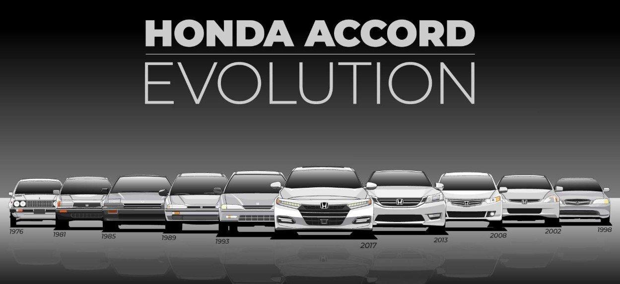 'Cuộc lột xác' của Honda Accord qua 10 thế hệ