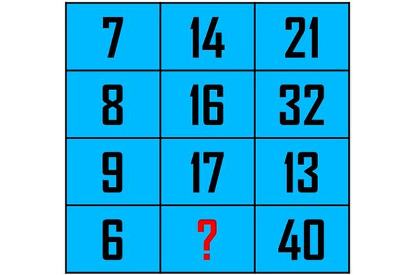 Thử thách trí não với 2 câu đố vui toán học