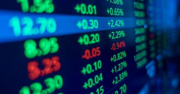 """Cổ phiếu ấn tượng năm 2020: Chứng khoán, ngân hàng, thép, khu công nghiệp """"dậy sóng"""", hàng không lao đao vì Covid-19"""