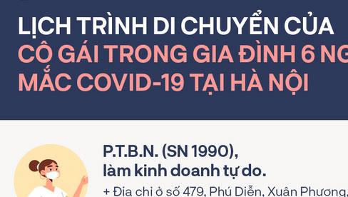 Lịch trình di chuyển của cô gái trong gia đình 6 người mắc Covid-19: Đi đền ở Hưng Yên, về Thái Bình và đi ăn bún đậu, đi chợ ở Hà Nội