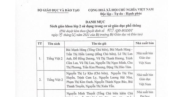 Bộ GDĐT công bố danh mục 32 SGK lớp 2 và 40 SGK lớp 6 chương trình mới