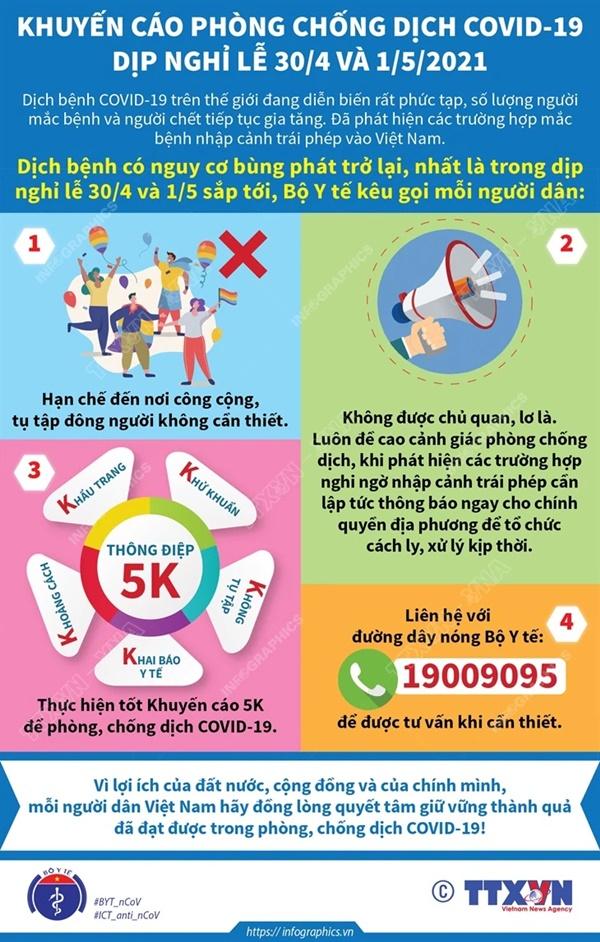 Bộ Y tế khuyến cáo những việc quan trọng người dân cần làm trong dịp nghỉ lễ 30/4 và 1/5 sắp tới-1